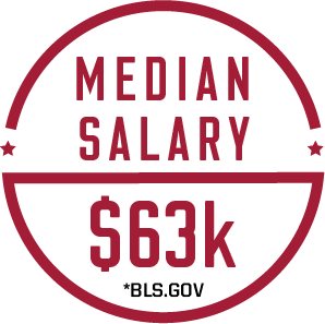Median Salary: $63k (bls.gov) ...
