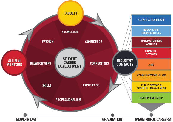 strategic plan hertz University of illinois springfield, one of three universities in the world-class u of i system strategic plan about the plan implementation.